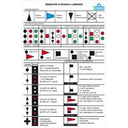 Tabla autoadhesiva con estaciones de señalización y señales luminosas 16x24 cm